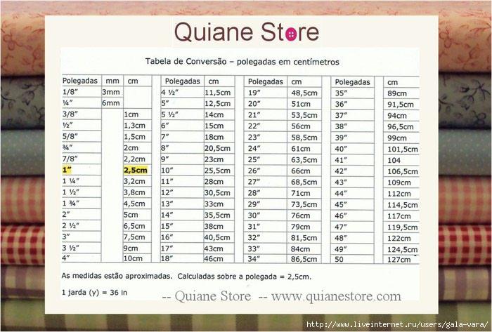 tabela_converao_medidas_polegadas_centimetro (700x473, 190Kb)