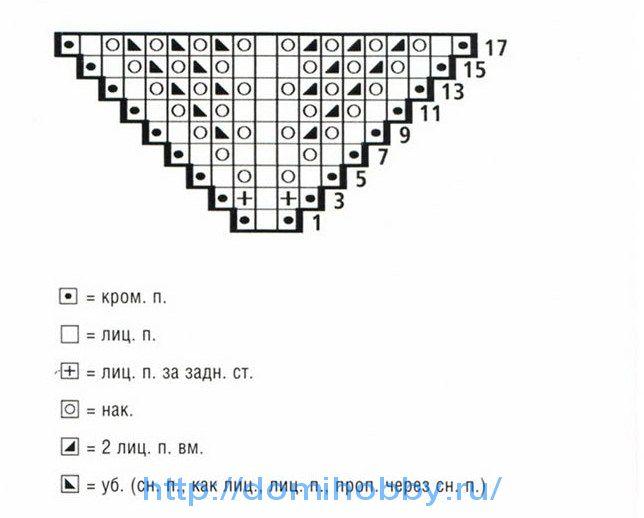 схема-вязания-шали (644x518,