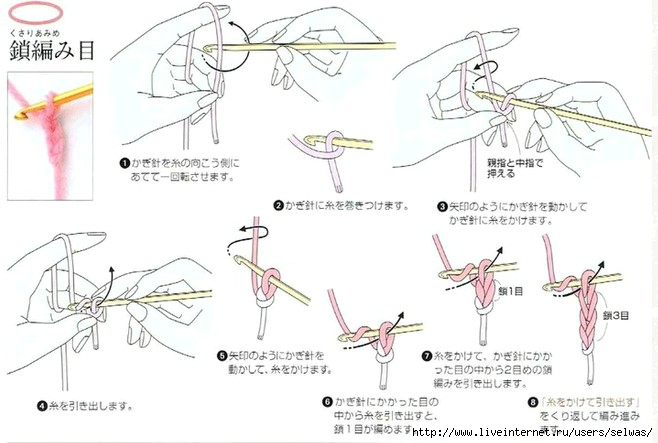 Книга по обучению вязанию крючком,все обозначения наглядно графически!/4683827_20120729_091746 (658x443, 137Kb)