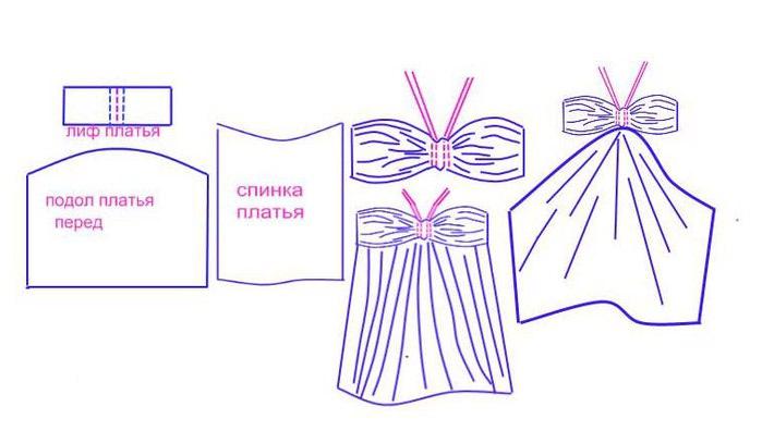 Как сшить платье на одно плечо мастер