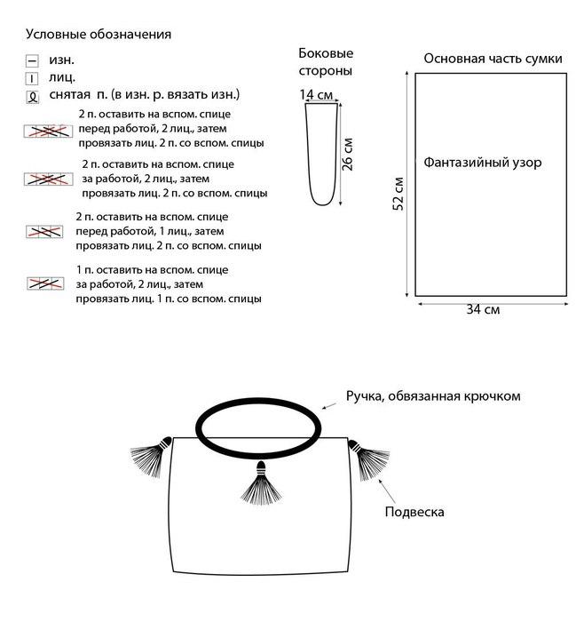 Подписаться!  Для увеличения схемы вязания сумки и выкройки нажмите на изображение.