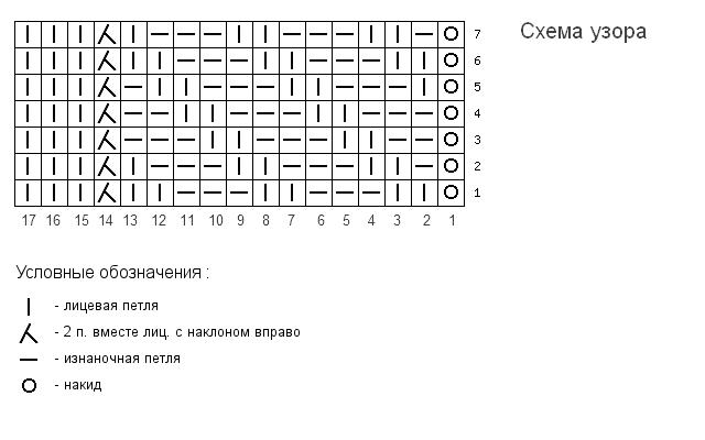 shapochka-shema-uzora-spiral (640x400, 83Kb)