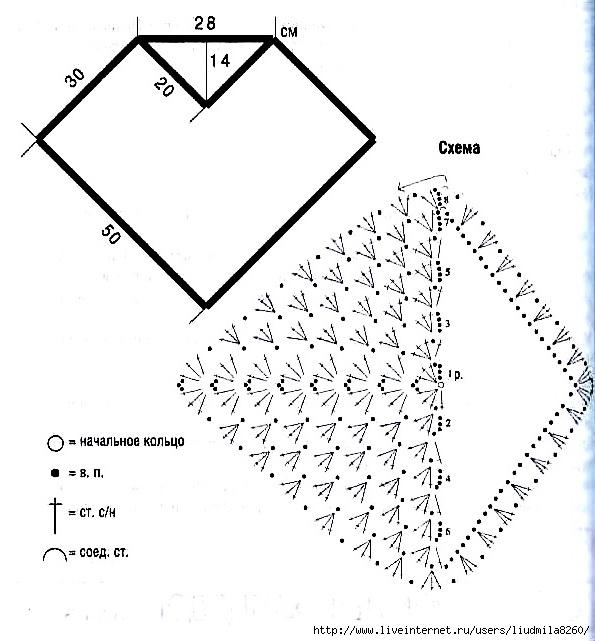 s2 (595x641, 164Kb)