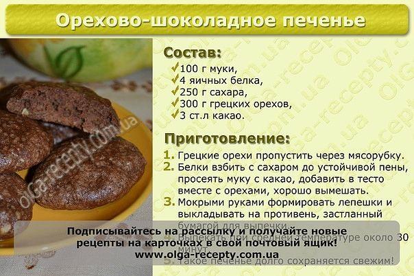 Как готовить пряники рецепт