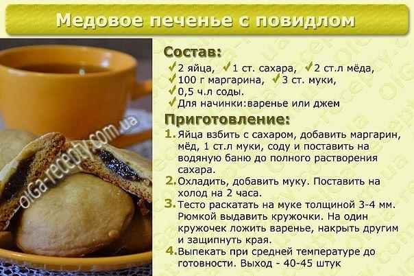 Кулинарные рецепты тортов с фотографиям