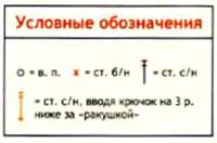 4403711_1341642434_102_2 (200x132, 9Kb)
