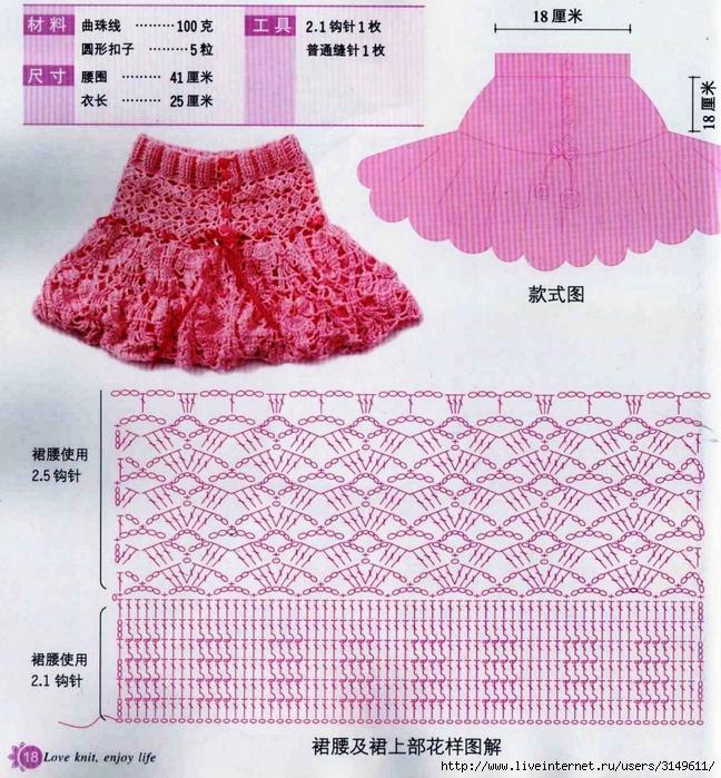 Связанные крючком детские юбочки