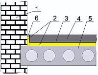 ПолПлавающийПринцип (200x154, 12Kb)