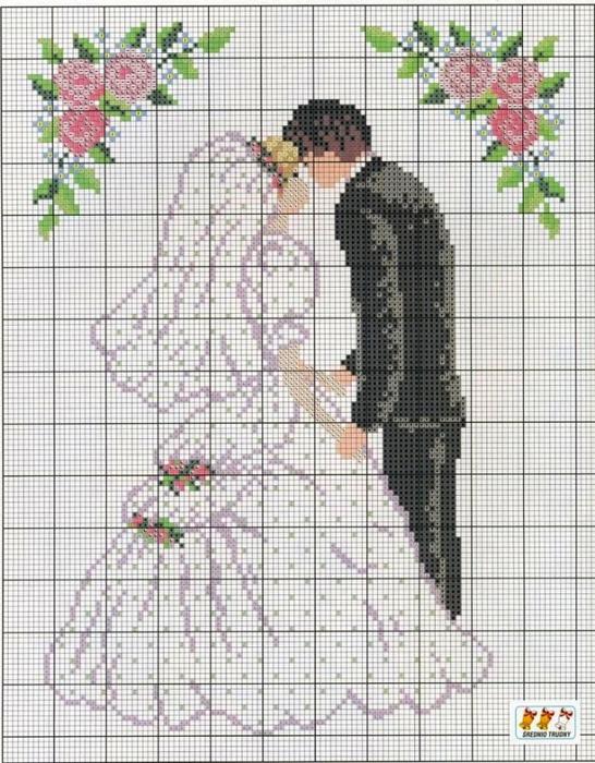 Tags свадебная метрика, схема.