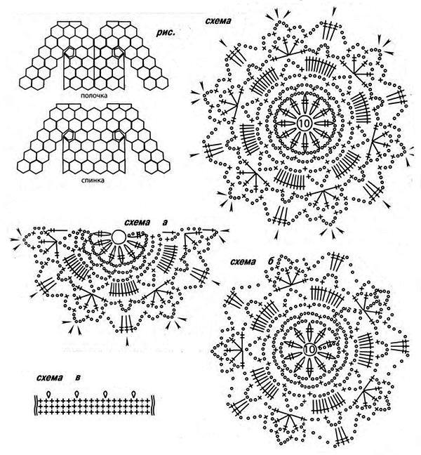 Схемы вязания крючком элементов и мотивов