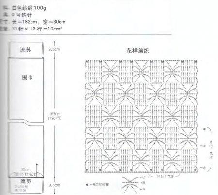 ЕА1 (450x403, 34Kb)