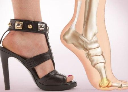 Туфли на высоких каблуках 2 14 - YouTube