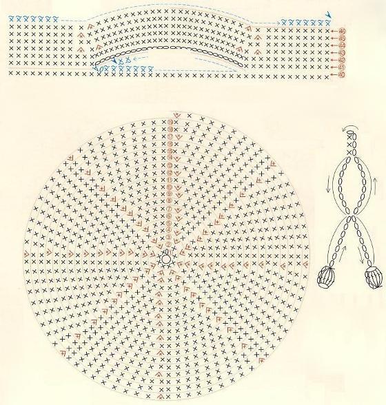 Этот круг - кокетка на бедре.