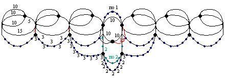 markiza_scheme (440x161, 22Kb)