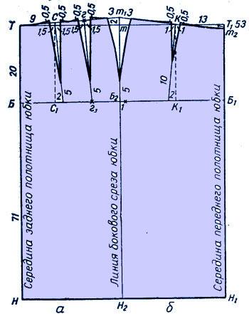 vykrojka-jubki-1 (350x441, 32Kb)