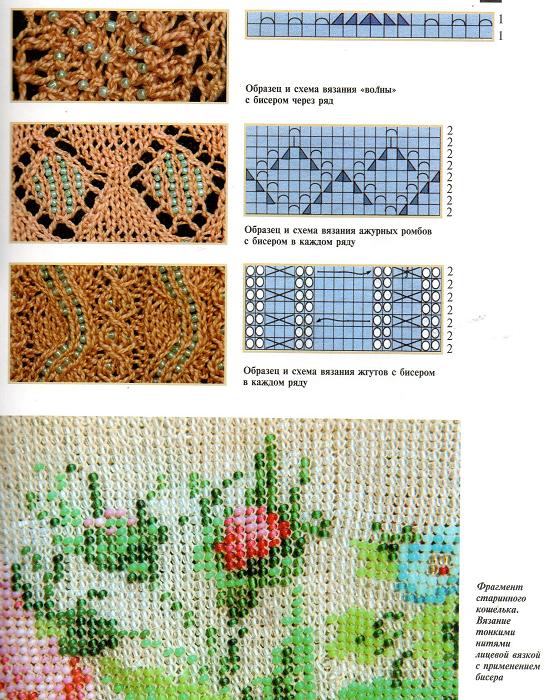 схемы вязанных ожерелий крючком