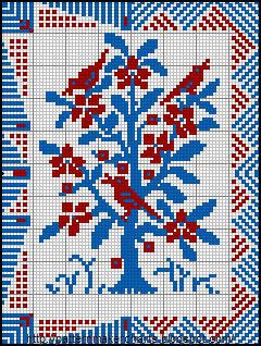Alphabets et Motifs au Point de Croix N° 5 - 1 (240x318, 53Kb)