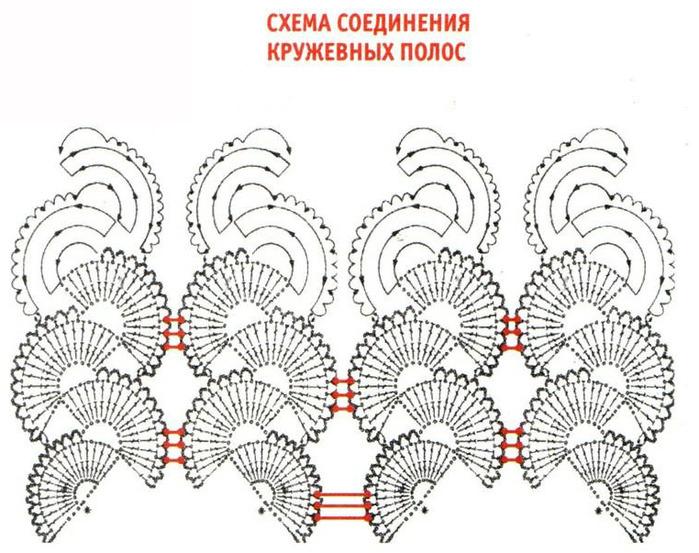 Ленточное кружево схемы топ