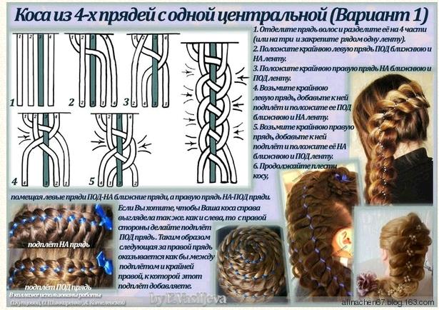 Способы заплетать длинные волосы /4683827_20120819_224713 (615x434, 272Kb)
