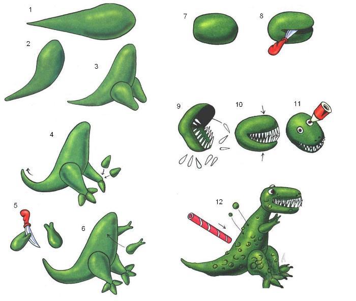 Динозавр из пластилина как сделать