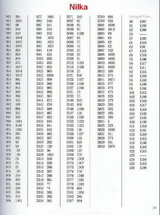 169860-3a20e-21627100-m750x740 (520x700, 134Kb)