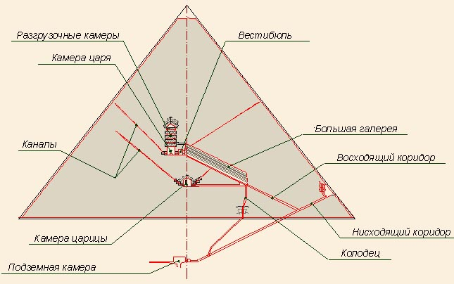 Схема коридоров