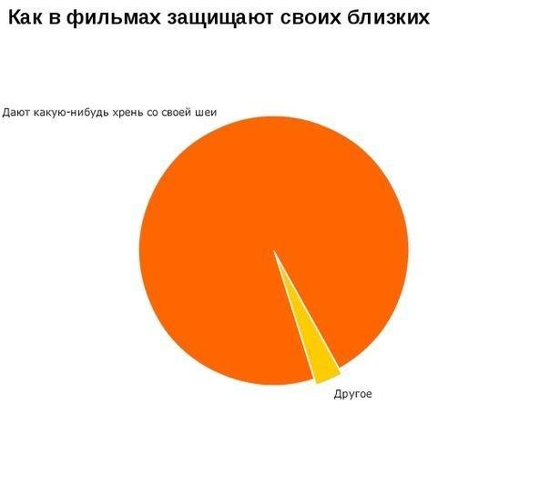 zagonnye_grafiki_50_foto_3 (604x533, 18Kb)