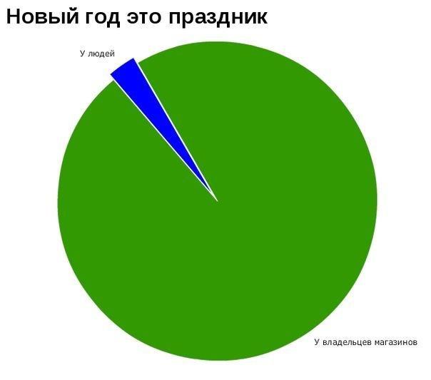 zagonnye_grafiki_50_foto_7 (604x533, 20Kb)