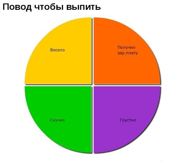 zagonnye_grafiki_50_foto_10 (604x533, 21Kb)