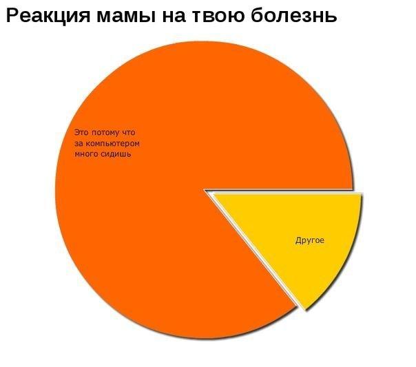 zagonnye_grafiki_50_foto_12 (604x533, 21Kb)