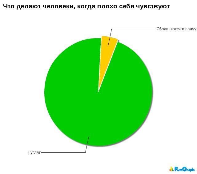 zagonnye_grafiki_50_foto_14 (640x565, 21Kb)