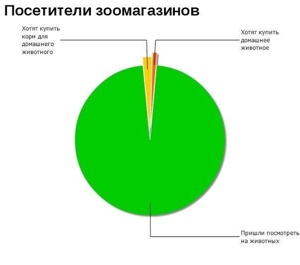 zagonnye_grafiki_50_foto_17 (604x533, 23Kb)