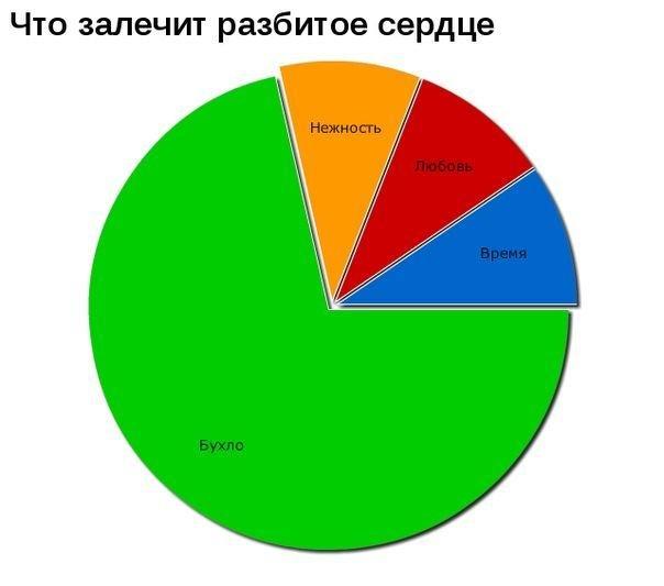 zagonnye_grafiki_50_foto_20 (604x533, 23Kb)