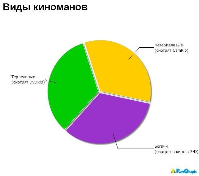 zagonnye_grafiki_50_foto_25 (640x565, 25Kb)
