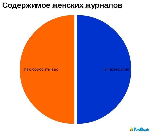 zagonnye_grafiki_50_foto_29 (640x565, 25Kb)