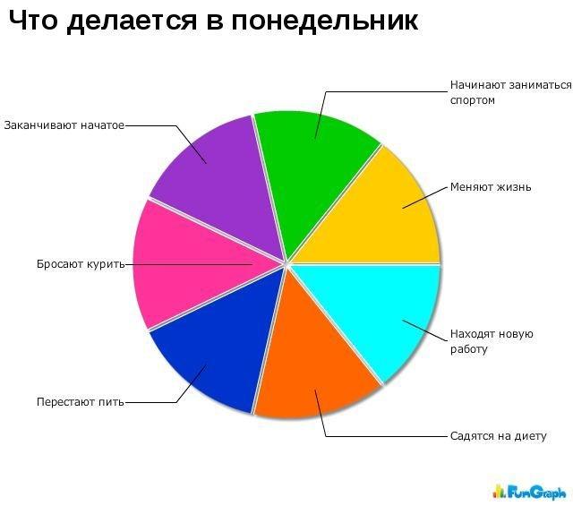 zagonnye_grafiki_50_foto_48 (640x565, 35Kb)