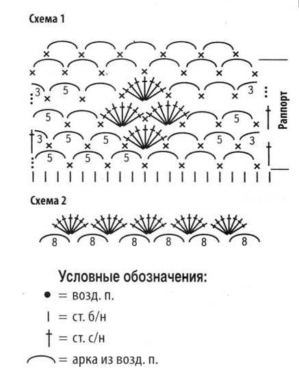 схемы (437x543, 36Kb)