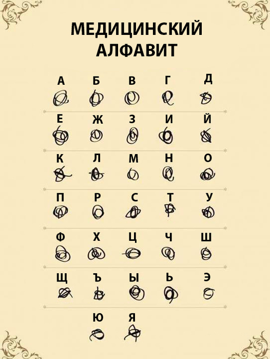 медицинский алфавит. (526x700, 165Kb)