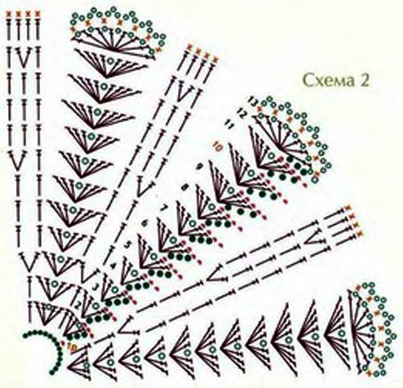 Vjazanaja krjuchkom pelerina i mitenki sxema 2 (452x435, 44Kb)