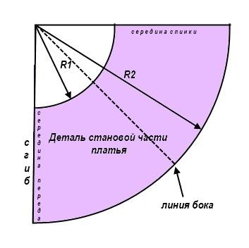 vykroyka stana (353x352, 23Kb)