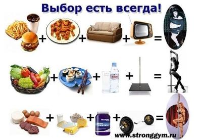 Убрать жир с боков упражнения для женщин