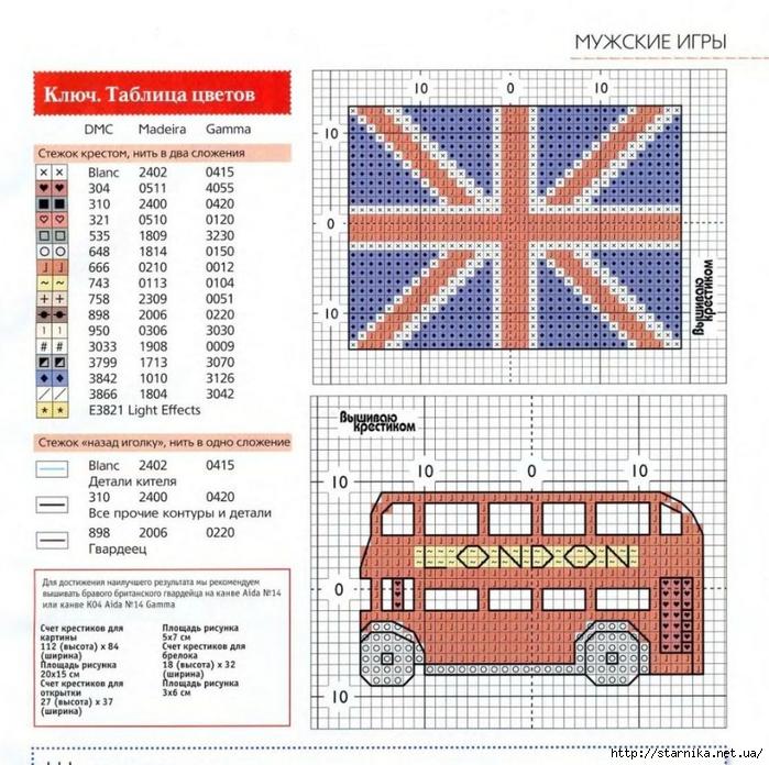 Британские символы (схемы