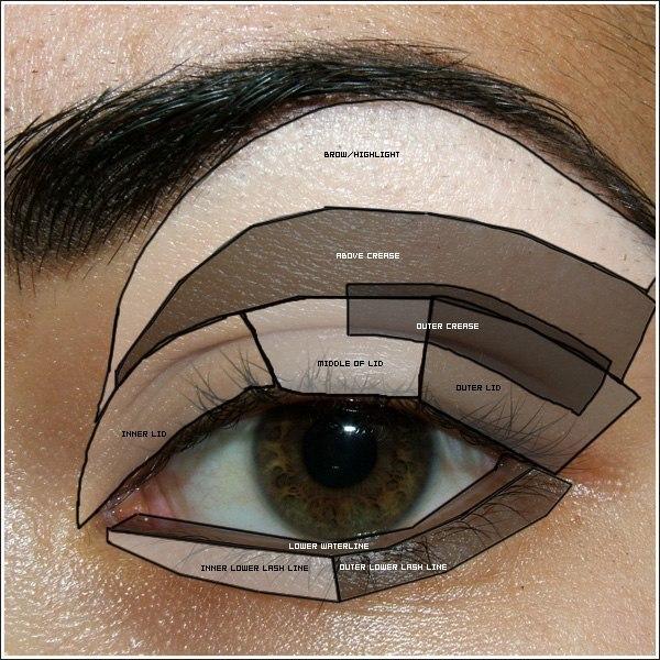 """как делать макияж"""":"""