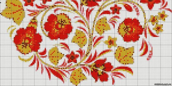 Красивые схемы для вышивки