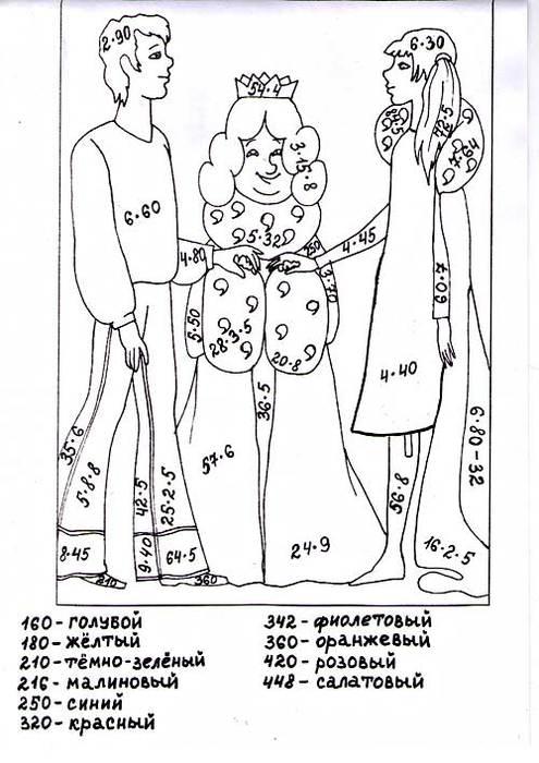 Математические раскраски 1 класс в пределах 10