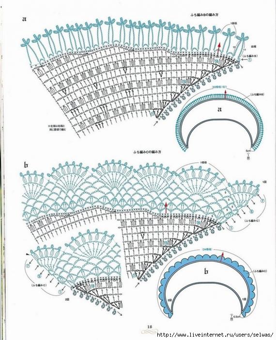 Схемы вязания кофточек для самых маленьких