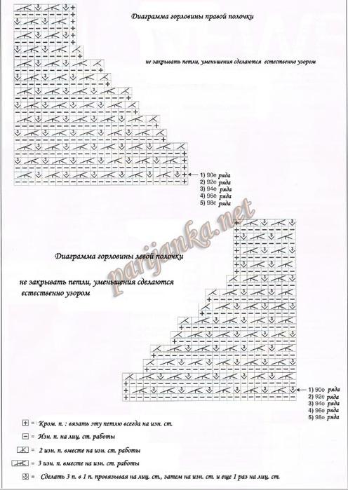 диаграмма (496x700, 94Kb)