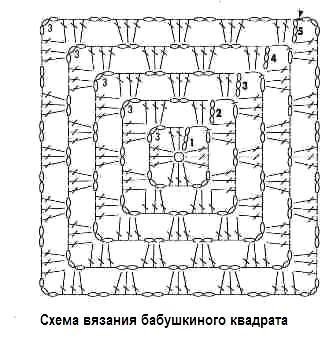 1346309688_shema-vyazaniya-babushkinogo-kvadrata (336x344, 27Kb)
