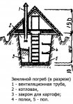 1346089595_pogreb (105x150, 7Kb)