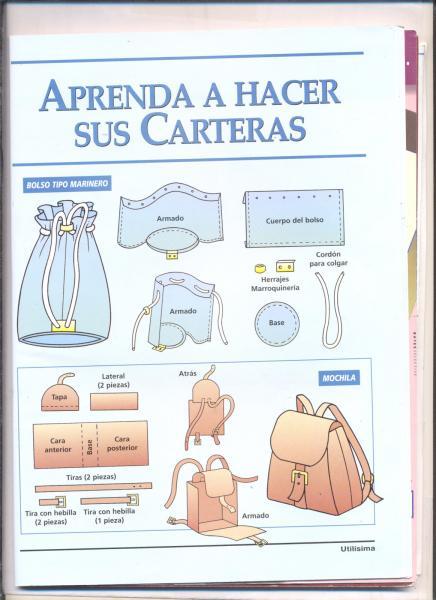 Книга выкройки сумок